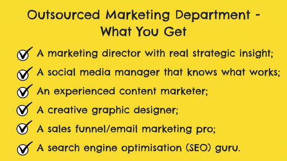 Outsourced-Marketing-What
